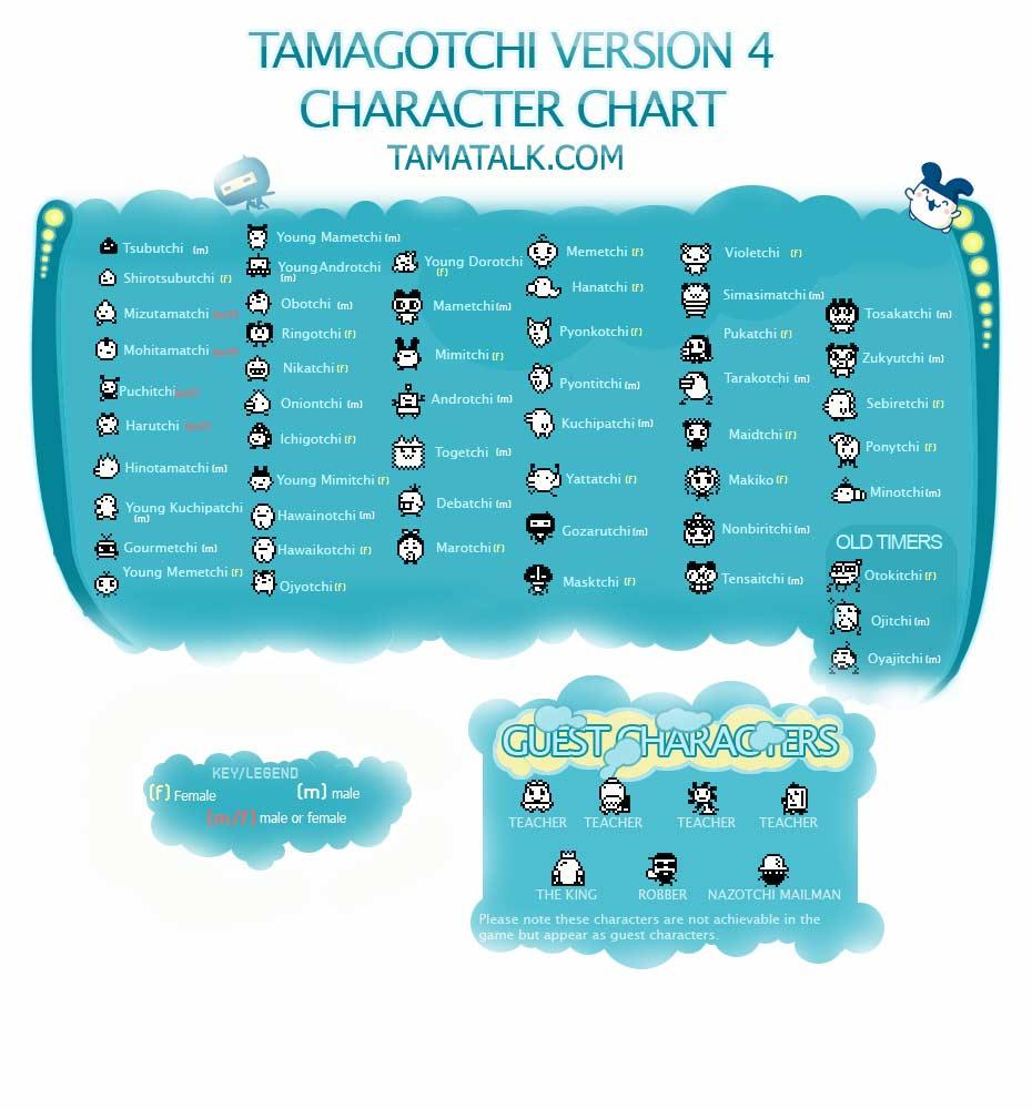 tamagotchi-v4-character-list.jpg